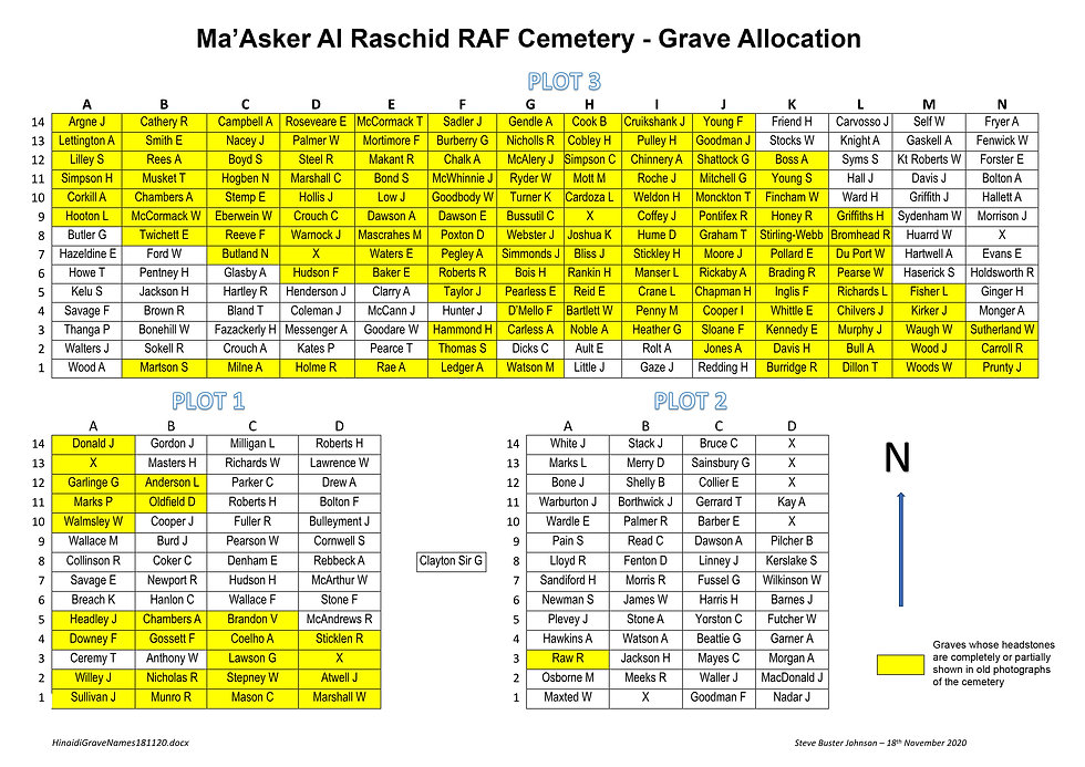 Hinaidi_Grave_Allocation181120.jpg