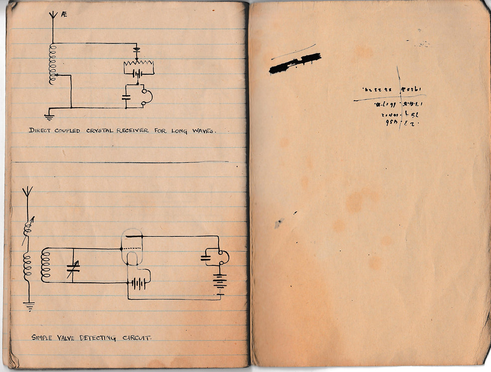 Diagram of a direct coupled crystal receiver for long waves as used by the Royal Air Force in 1918. It includes a diagram for a simple valve detecting circuit.