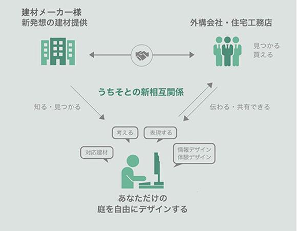 i_niwatune3.jpg