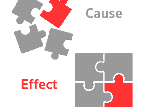 Are You Are At Cause or Effect?
