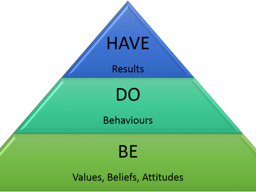 Be, Do, Have