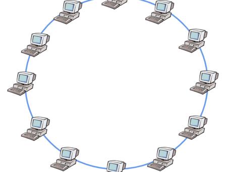 Conjectura de Babai: grafos e redes de computadores