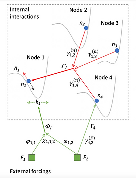 OSIRIS_nodes.png