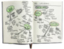 mindmap_notebook.jpg