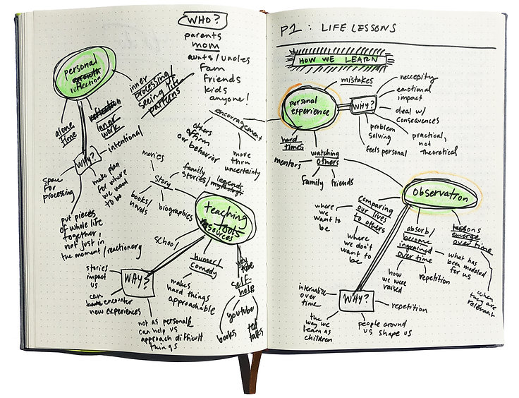 mindmap_notebook.jpg