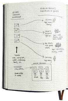 subscribers_notebook.jpg