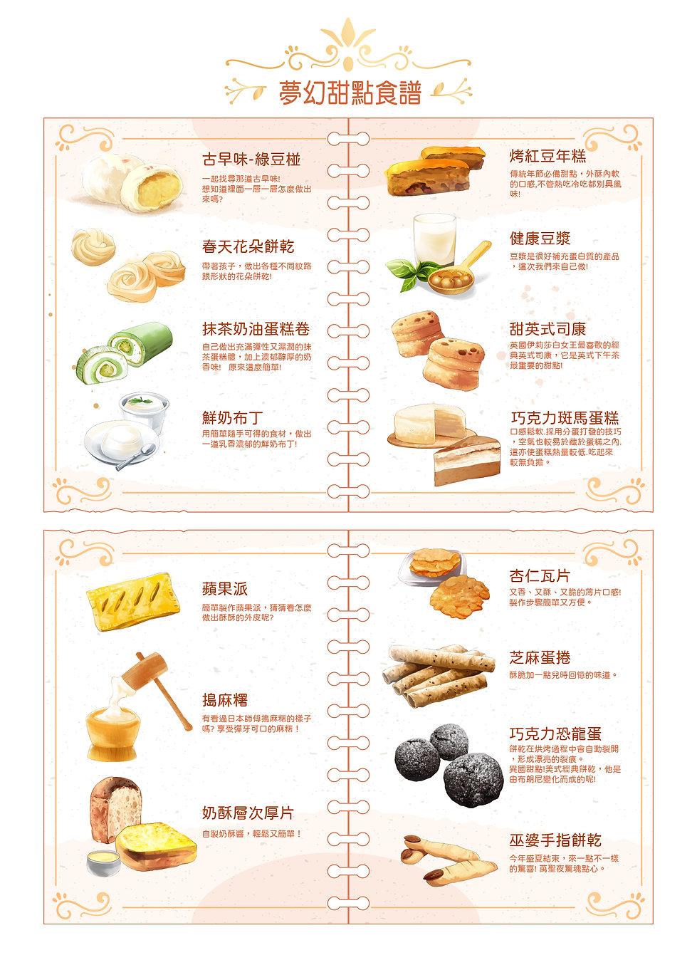 夢幻甜點王國_甜點圖.jpg
