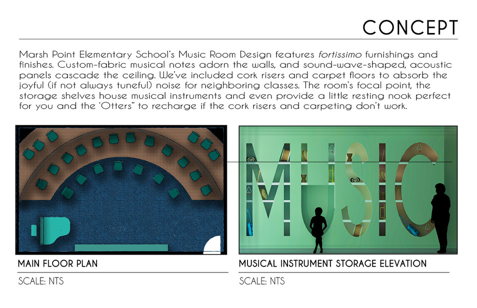Michael Drolet Interior Design Portfolio