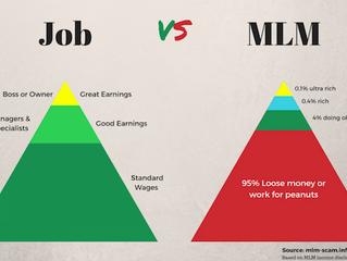 MLM (Multi-Level Marketing) In Australia.