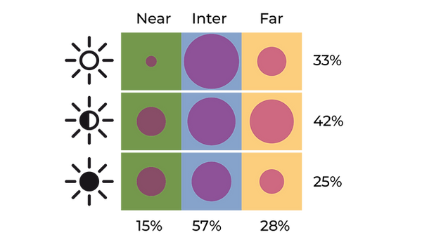 vivior_graf_illumination_matrix_01.png
