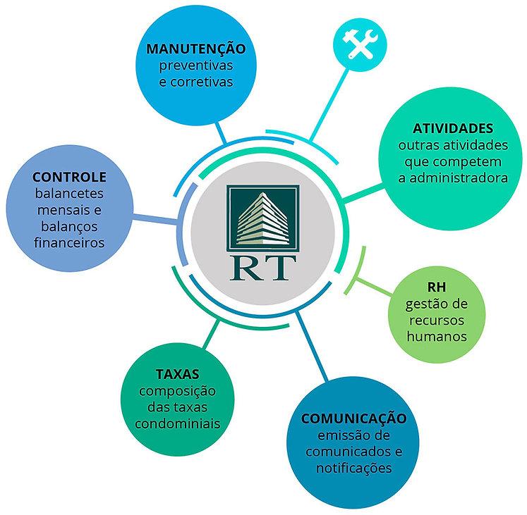 Sistemas RT Administradora.jpg
