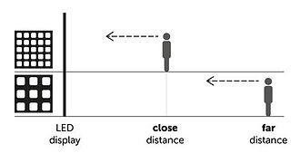 pitch-viewingdistance jpg.jpg