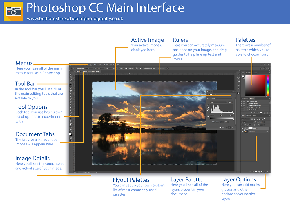 Photoshop CC Main Interface