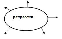Картинкаурок2.png