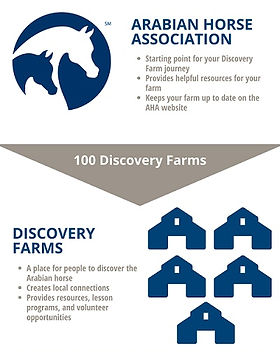 Discovery-Farms-Infographic.jpg_16510057