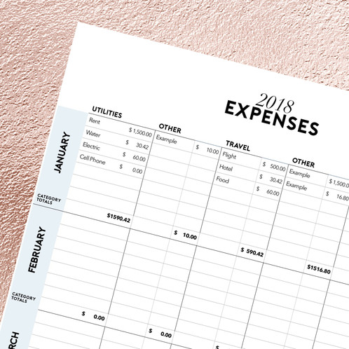 expense chart