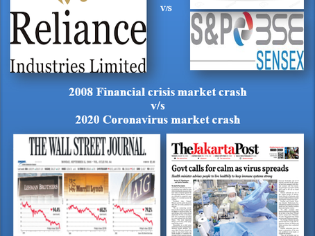 2020 Corona crash v/s 2008 Financial crash: How did Reliance stock vis-a-vis crude oil & Sensex