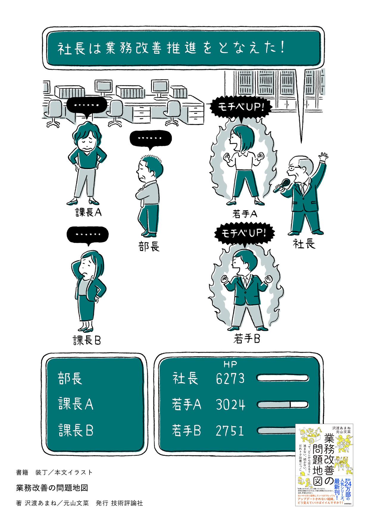 業務改善の問題地図