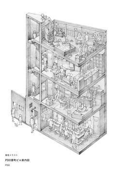 PDO要町ビル案内図