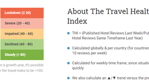 The Global Travel Health Index Gap Is Closing – What's Next For Hospitality? - Laura Badiu