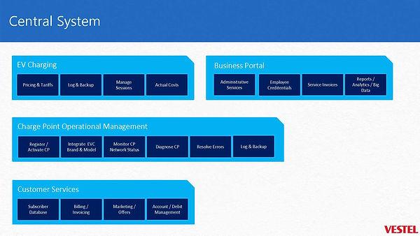 sept 18 presentasjon Vestel adm system_5