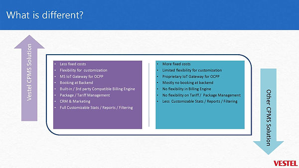 sept 18 presentasjon Vestel adm system_2