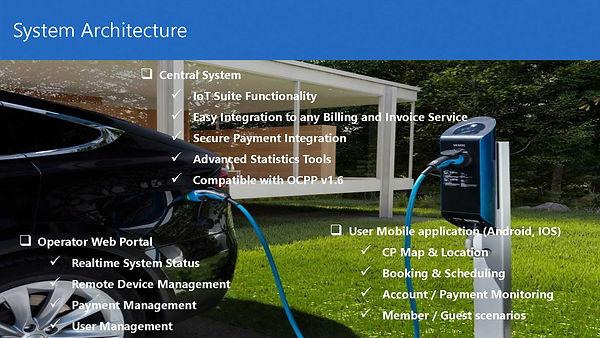sept 18 presentasjon Vestel adm system_3