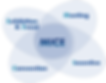 Организация MICE мероприятий, услуги кейтеринга