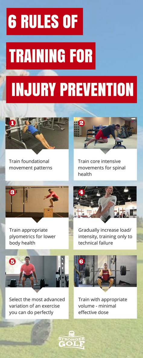 6 RULES OF TRAINING FOR INJURY PREVENTION