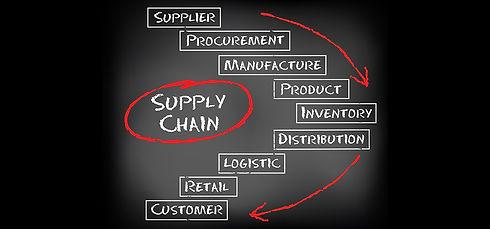 supply-chain-analysis.jpg