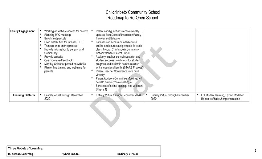 1 CCS Roadmap to return to school_Page_0