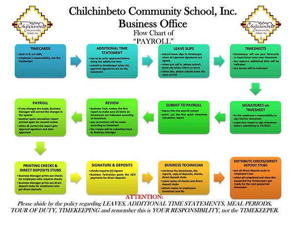 payroll-flow-chart.jpg