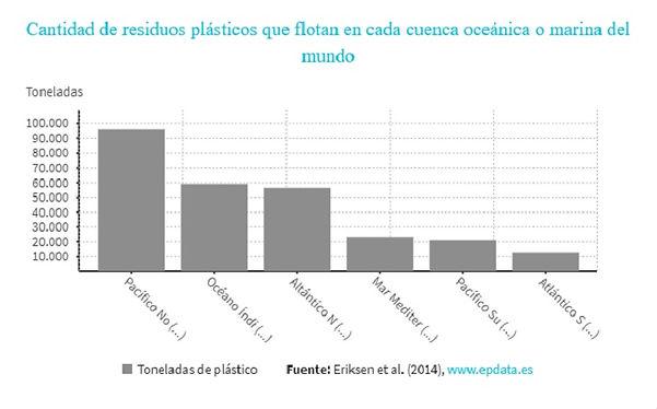 grafica residuos plasticos.jpg