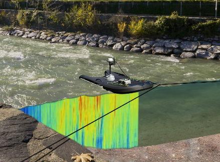 SONTEK RiverSurveyor