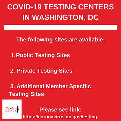 Covid Testing Sites.png