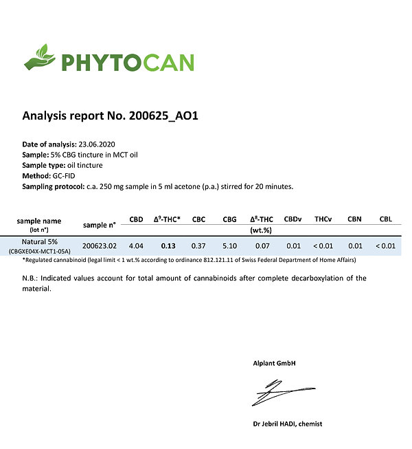 500mg CBG Lab Report.jpg