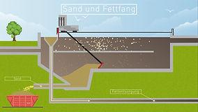 Sand-und-Fettfang_Animation_1.56.1.jpg