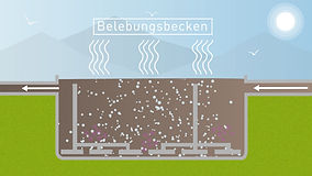 Belebungsbecken_Animation__1.54.1.jpg