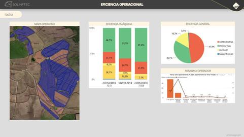 mapas de rasta de suelo en arroz paraguay