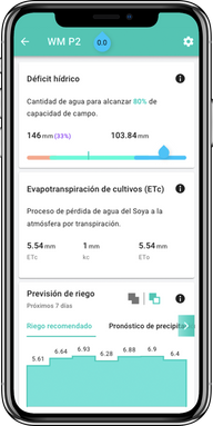 iphone agricultura paraguay
