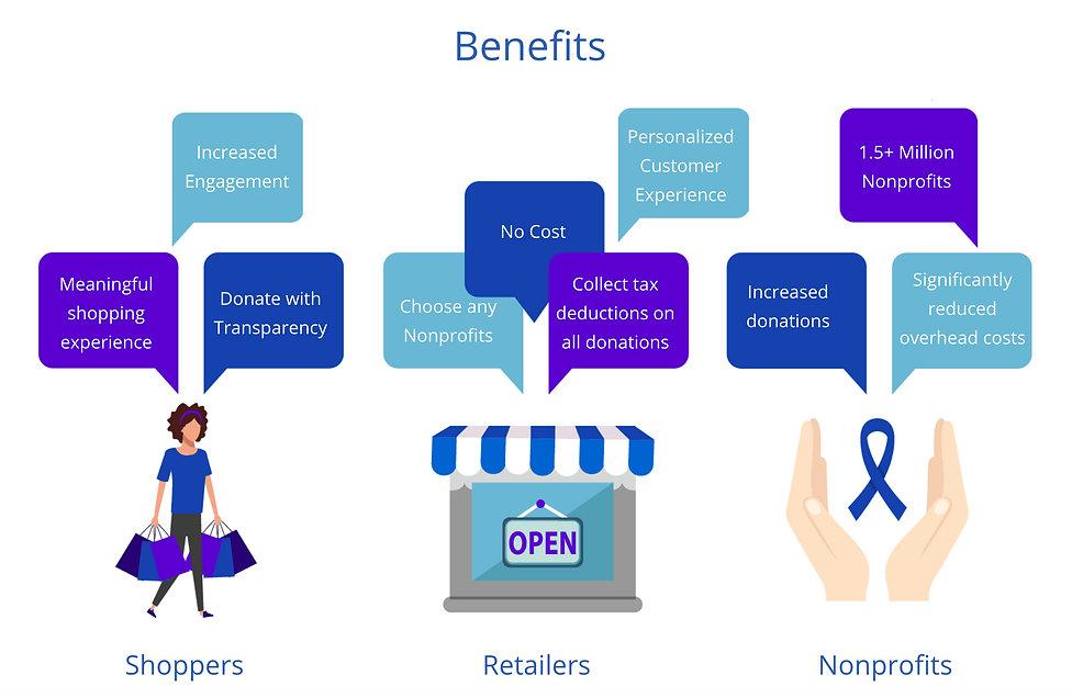 Parvenu Benefits Graphic.jpg