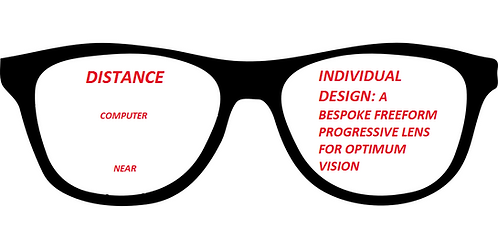 Progressive 1.5 Index Lenses