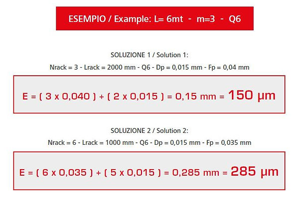 Gambini Meccanica Error Calculation Example Helical Straight racks and pinions