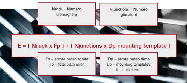 Gambini Meccanica Error Calculation Racks and Pinions