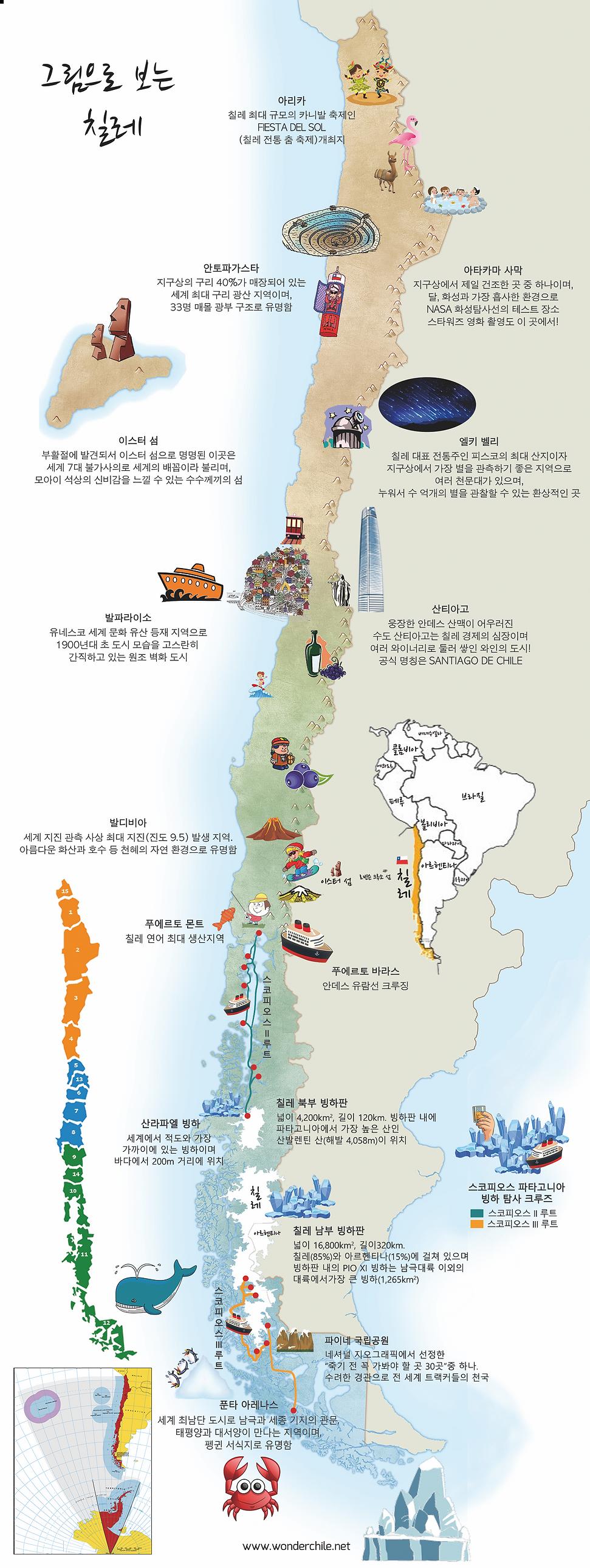 그림으로 보는 칠레.png