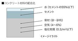 コンクリート構成.png