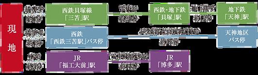 SV三苫駅前交通図.png