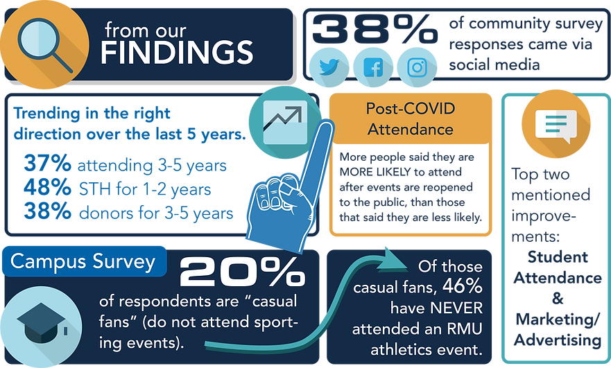 RMU case study infographic.png