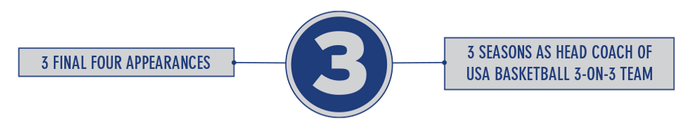 3-BTN.png