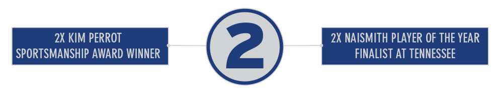 2-BTN.png